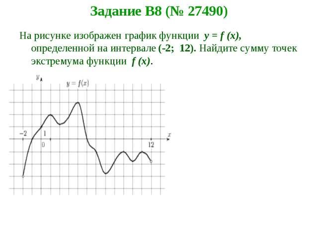 Задание B8 (№ 27490) На рисунке изображен график функции y = f (x), определен...