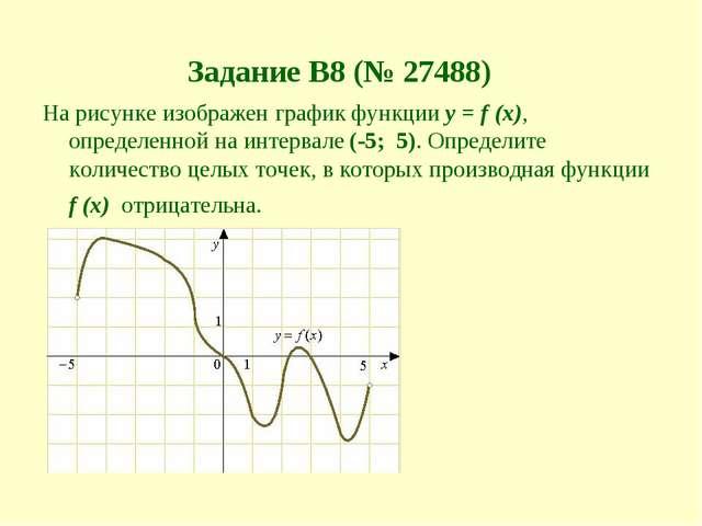 Задание B8 (№ 27488) На рисунке изображен графикфункции y = f (x), определен...
