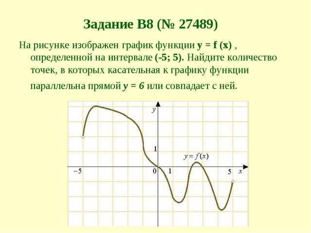 Задание B8 (№ 27489) На рисунке изображен графикфункции y = f (x) , определе...