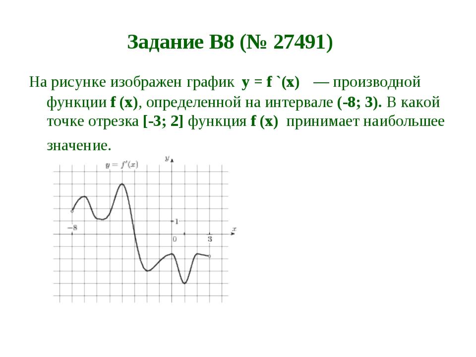 Задание B8 (№ 27491) На рисунке изображен график y = f `(x) — производной фу...