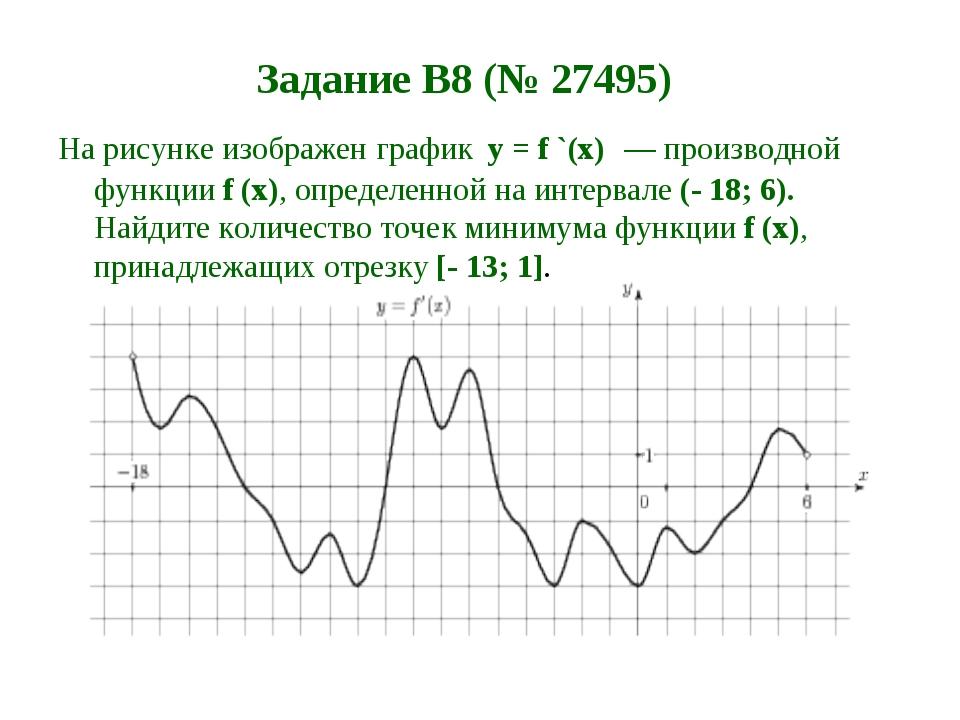 Задание B8 (№ 27495) На рисунке изображен график y = f `(x) — производной фу...