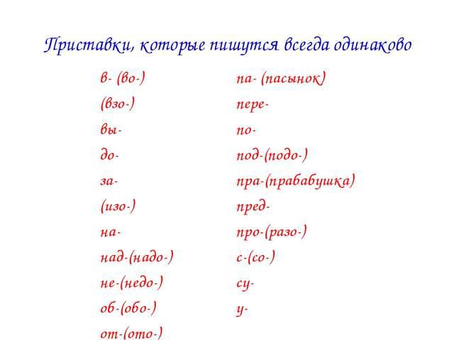 Приставки, которые пишутся всегда одинаково в- (во-) (взо-) вы- до- за- (изо-...