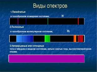 Виды спектров 2.Полосатые в газообразном молекулярном состоянии, 1.Линейчатые