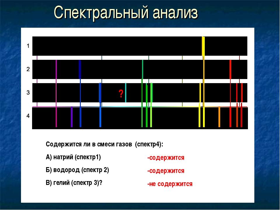 Спектральный анализ ? Содержится ли в смеси газов (спектр4): А) натрий (спект...