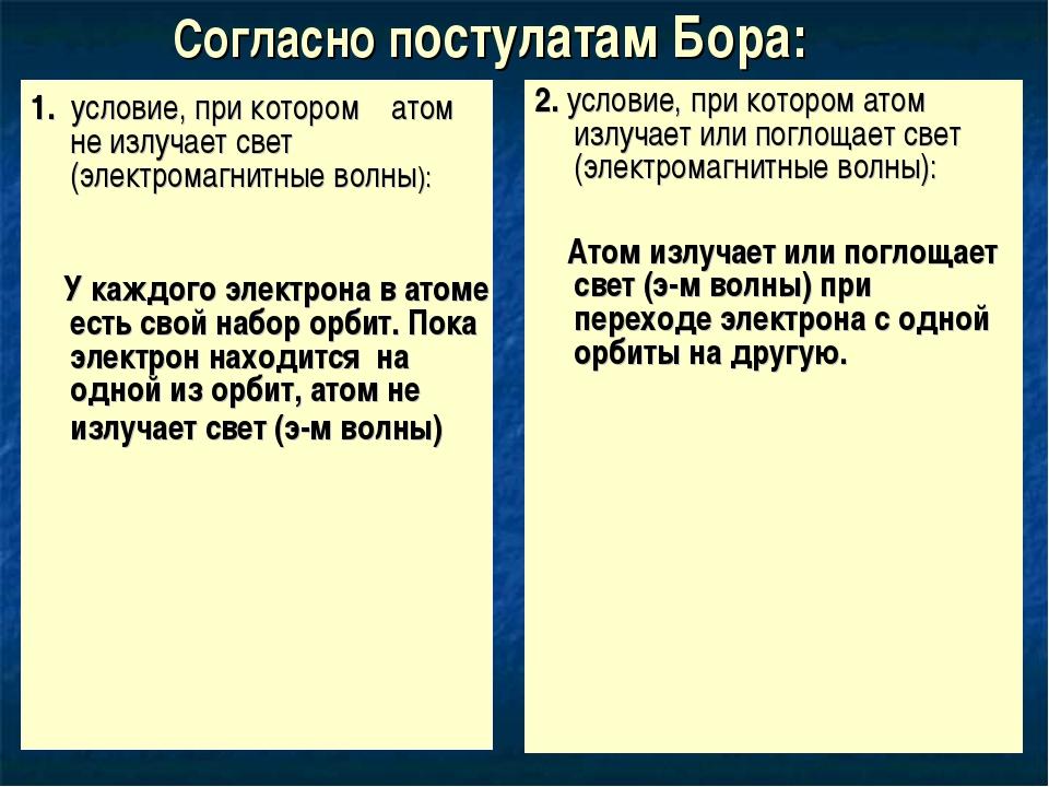 Согласно постулатам Бора: 1. условие, при котором атом не излучает свет (элек...