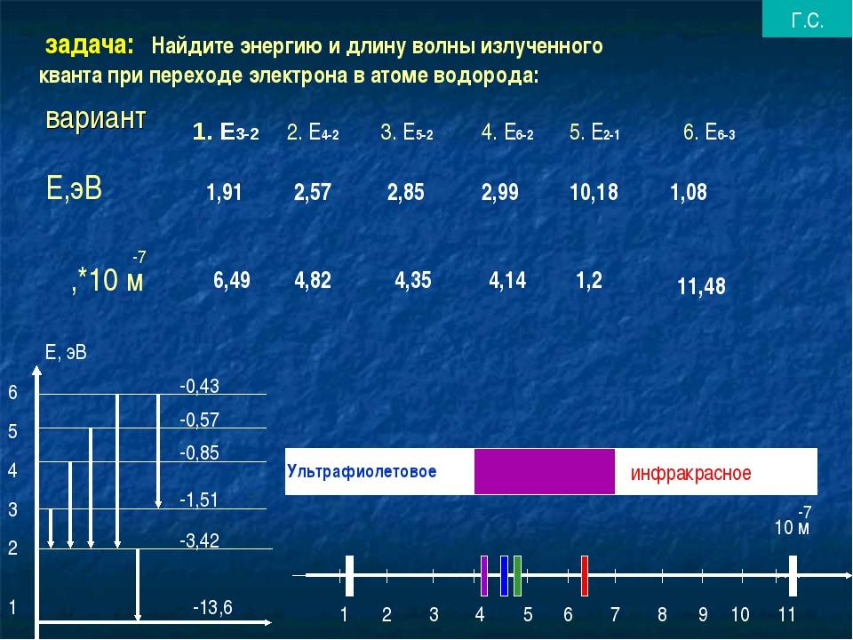 задача: Найдите энергию и длину волны излученного кванта при переходе электр...