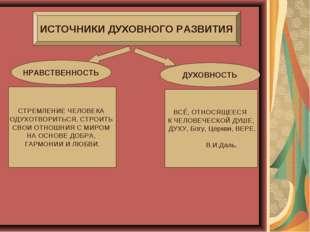 ИСТОЧНИКИ ДУХОВНОГО РАЗВИТИЯ НРАВСТВЕННОСТЬ ДУХОВНОСТЬ СТРЕМЛЕНИЕ ЧЕЛОВЕКА ОД