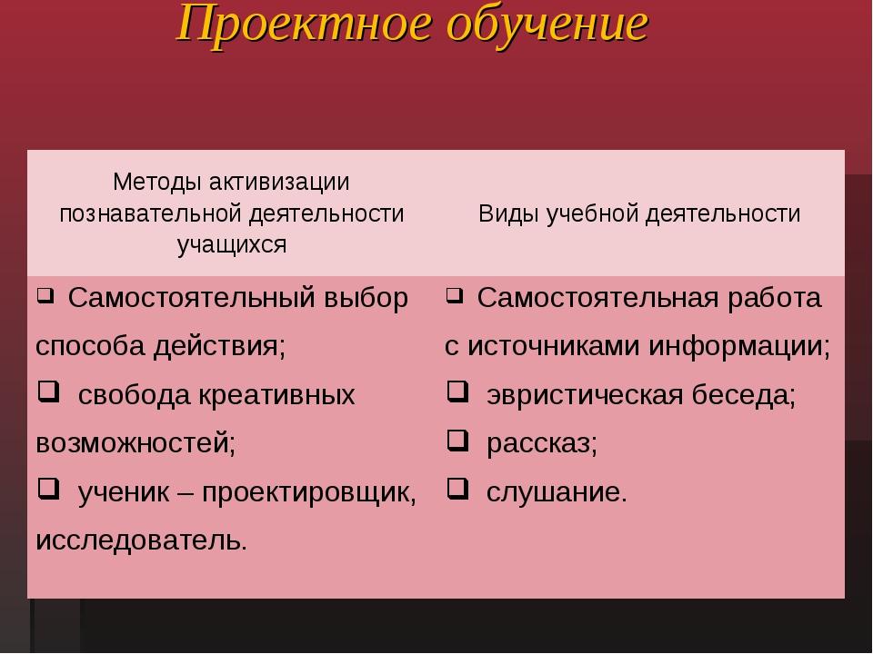 Проектное обучение Методы активизации познавательной деятельности учащихсяВ...