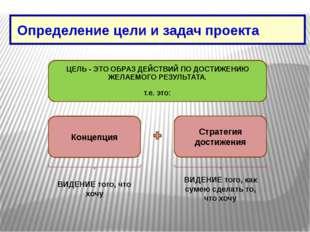 Определение цели и задач проекта Концепция Стратегия достижения ВИДЕНИЕ того