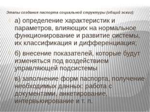 Этапы создания паспорта социальной структуры (общий эскиз): а) определение ха