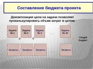 Составление бюджета проекта Задача № 1 Затраты Задача № 2 Затраты Задача № 3
