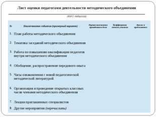 Лист оценки педагогами деятельности методического объединения _______________