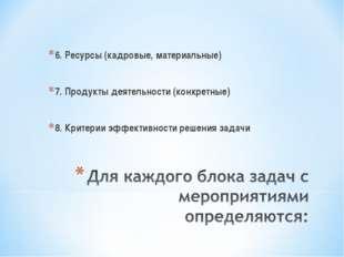 6. Ресурсы (кадровые, материальные) 7. Продукты деятельности (конкретные) 8.