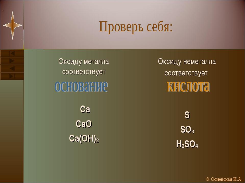 © Осиевская И.А. Оксиду металла соответствует Ca CaO Ca(OH)2 Оксиду неметалла...