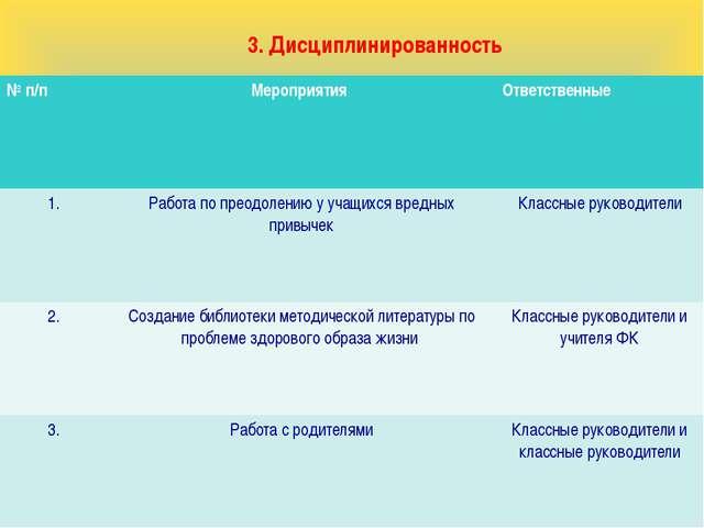 3. Дисциплинированность № п/пМероприятия Ответственные 1.Работа по преодол...