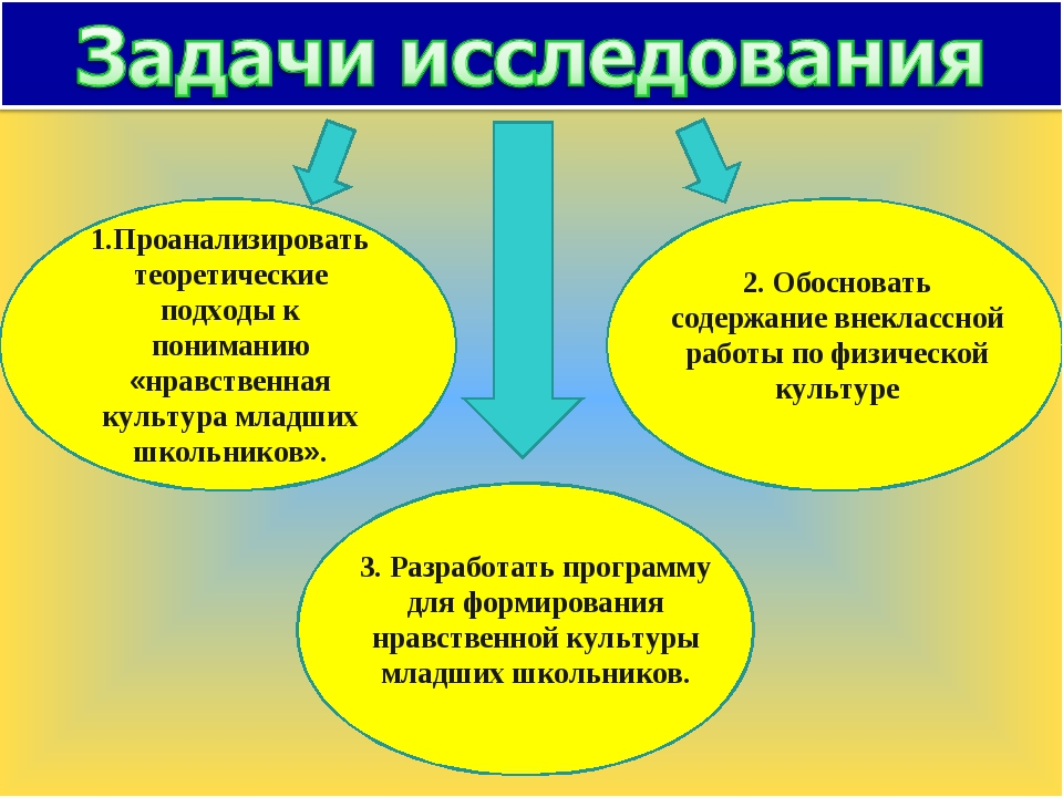 1.Проанализировать теоретические подходы к пониманию «нравственная культура м...