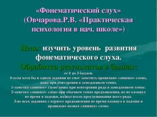 Результаты методики «Фонематический слух» (Овчарова.Р.В. «Практическая психо