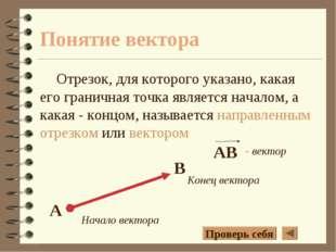 Понятие вектора Отрезок, для которого указано, какая его граничная точка явля