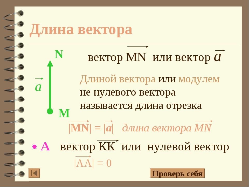 Длина вектора Длиной вектора или модулем не нулевого вектора называется длина...