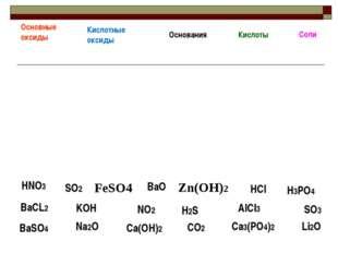 H3РO4 ВaCL2 KOH AlCl3 SO2 HNO3 Ca(OH)2 Na2O BaSO4 CO2 Основные оксиды Кислотн