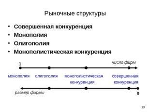 * Рыночные структуры Совершенная конкуренция Монополия Олигополия Монополисти