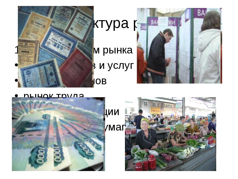 Структура рынка: 1. по объектам рынка рынок товаров и услуг рынок капитал...