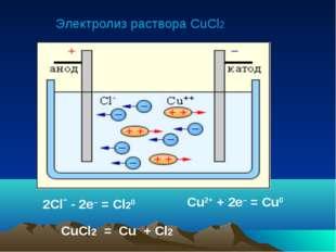 Электролиз раствора CuCl2 2Clˉ - 2e– = Cl20 Cu2+ + 2e– = Cu0 CuCl2 = Cu + Cl2