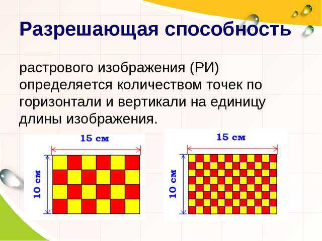 Разрешающая способность растрового изображения (РИ) определяется количеством...