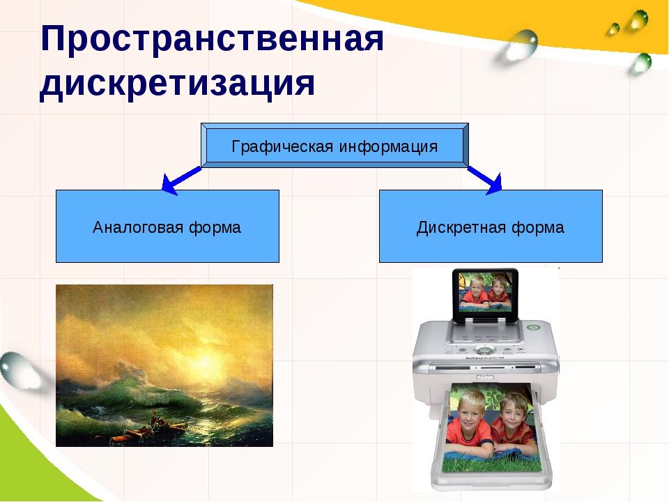 Пространственная дискретизация Графическая информация Аналоговая форма Дискре...
