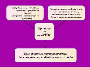 Критика от греч.kritike Разбор (анализ), обсуждение чего-либо с целью дать оц