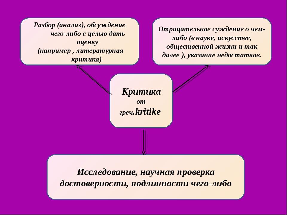 Критика от греч.kritike Разбор (анализ), обсуждение чего-либо с целью дать оц...