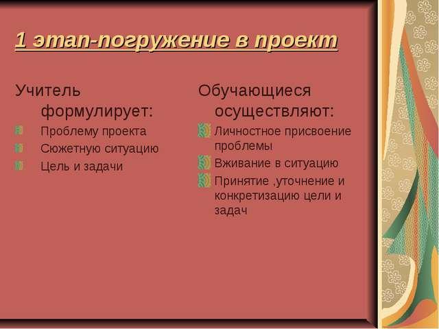 1 этап-погружение в проект Учитель формулирует: Проблему проекта Сюжетную сит...