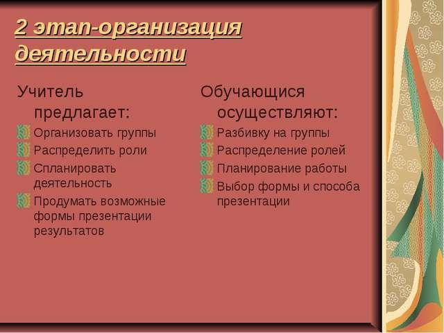 2 этап-организация деятельности Учитель предлагает: Организовать группы Распр...