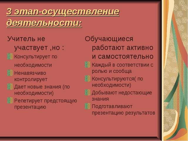 3 этап-осуществление деятельности: Учитель не участвует ,но : Консультирует п...