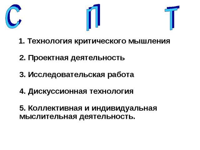 1. Технология критического мышления 2. Проектная деятельность 3. Исследовате...