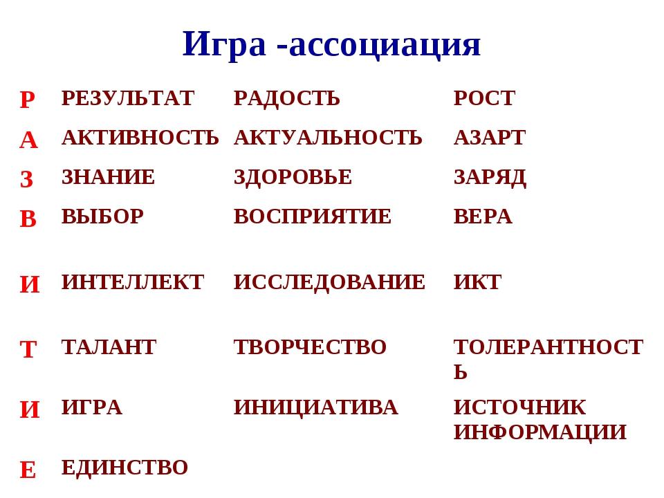 Игра -ассоциация
