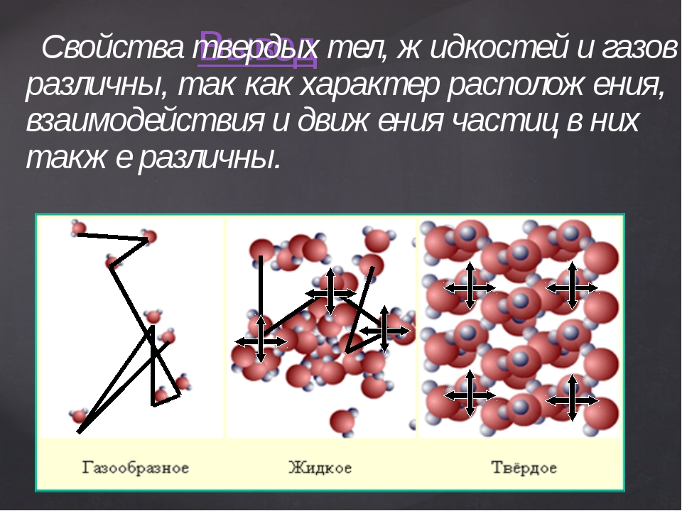 Вывод Свойства твердых тел, жидкостей и газов различны, так как характер расп...