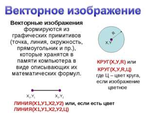 Векторные изображения формируются из графических примитивов (точка, линия, ок