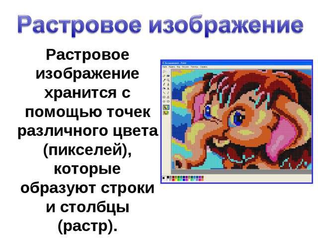 Растровое изображение хранится с помощью точек различного цвета (пикселей), к...