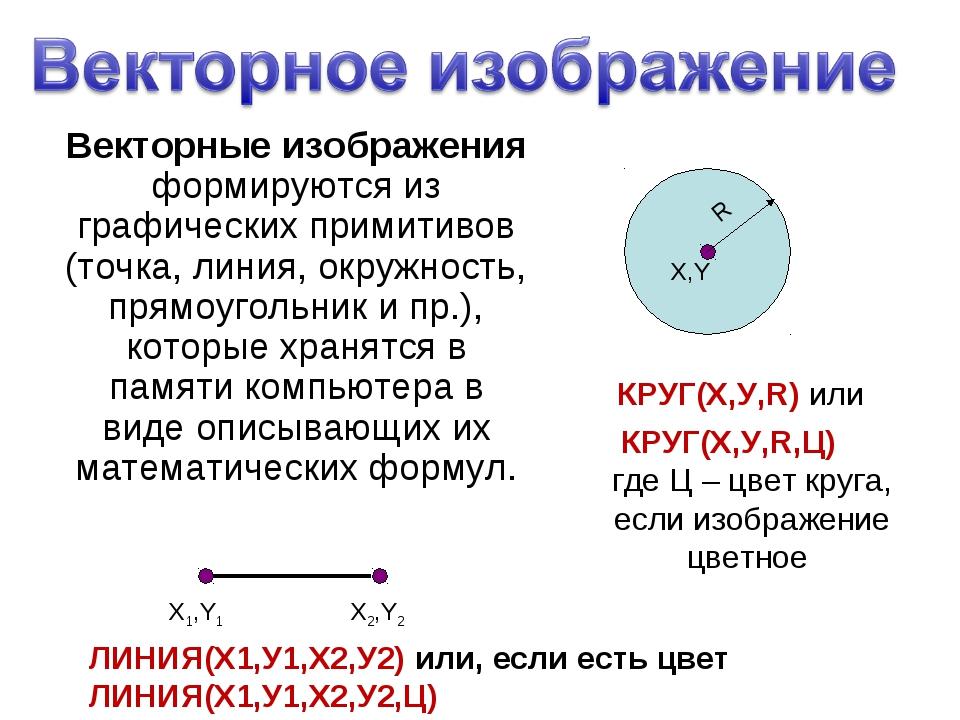 Векторные изображения формируются из графических примитивов (точка, линия, ок...
