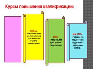 Курсы повышения квалификации: 2008 год- «Информационные технологии в деятельн