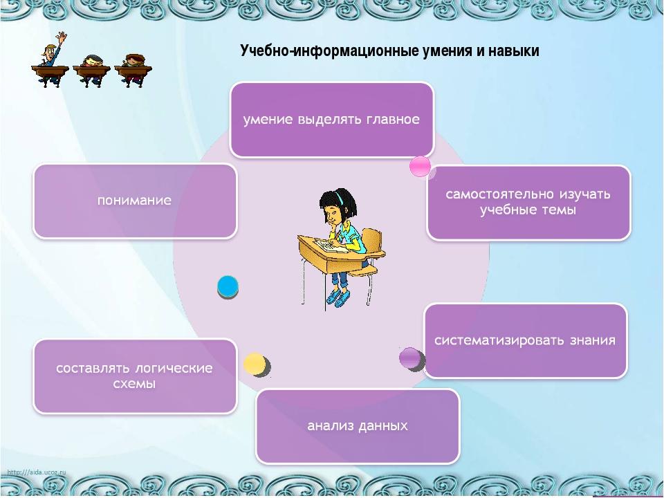 Учебно-информационные умения и навыки