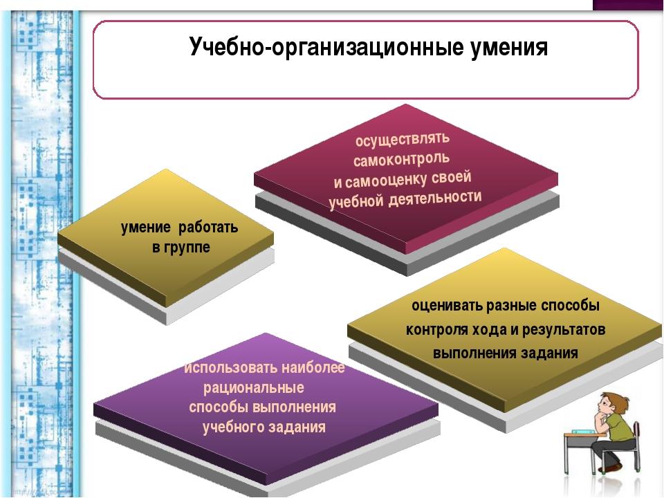 Учебно-организационные умения умение работать в группе оценивать разные спосо...