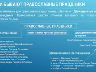 КАКИМИ БЫВАЮТ ПРАВОСЛАВНЫЕ ПРАЗДНИКИ Наиболее значимые для православного хри