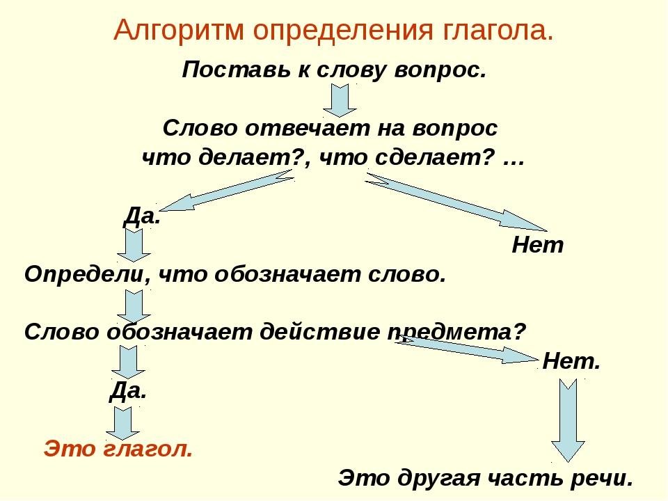 Алгоритм определения глагола. Поставь к слову вопрос. Слово отвечает на вопро...