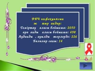 ВИЧ инфекциясын жұқтырғандар: Теміртау қаласы бойынша: 2050 Қарағанды қаласы