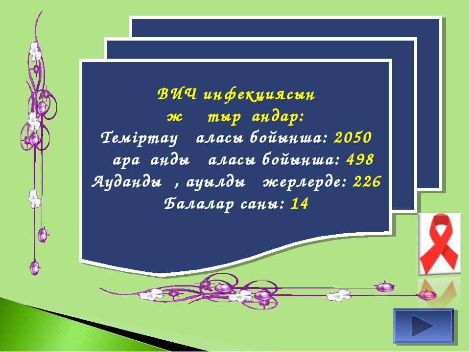ВИЧ инфекциясын жұқтырғандар: Теміртау қаласы бойынша: 2050 Қарағанды қаласы...