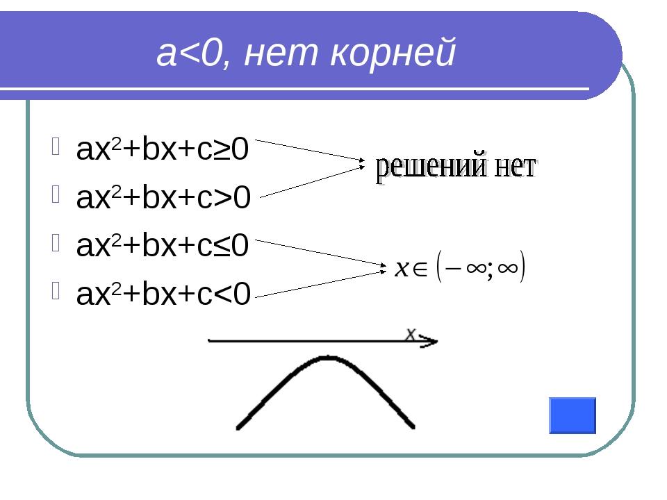 a0 ax2+bx+c≤0 ax2+bx+c