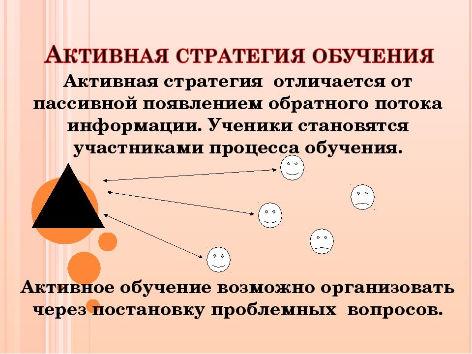 Активная стратегия отличается от пассивной появлением обратного потока информ...