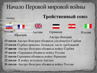 Антанта Начало Перовой мировой войны Тройственный союз Россия Франция Англия